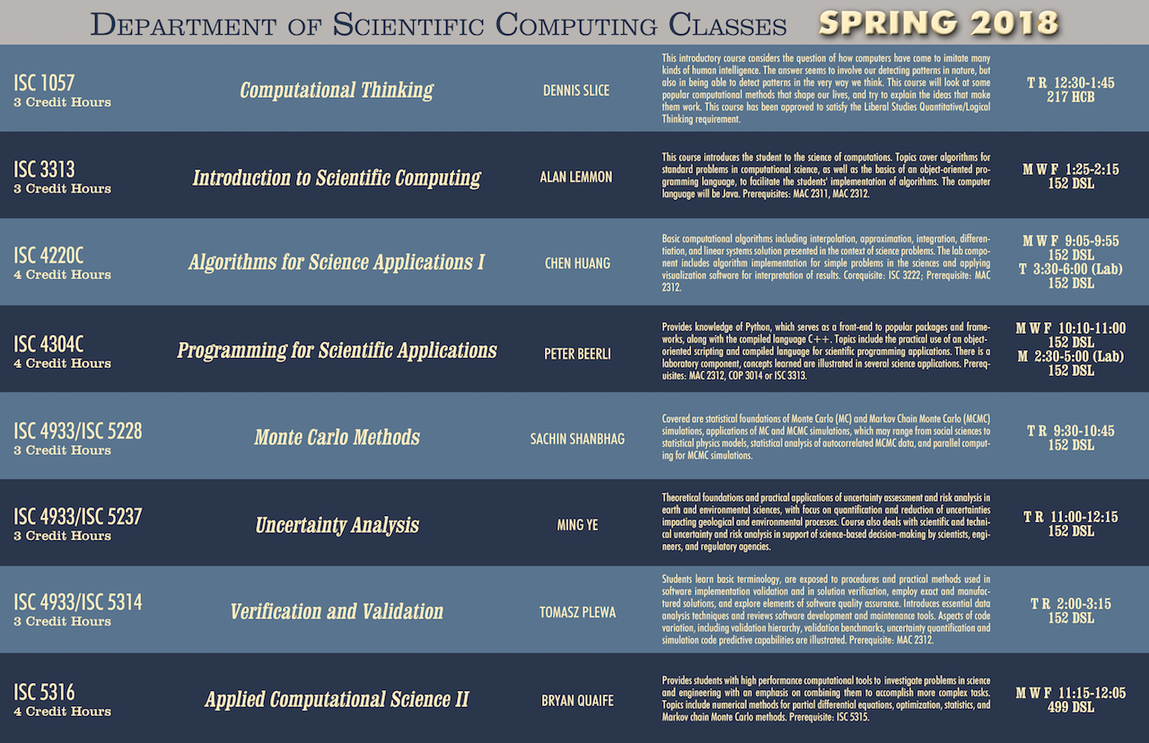 2018 Spring Courses - Department of Scientific Computing